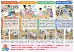 お風呂の工夫2